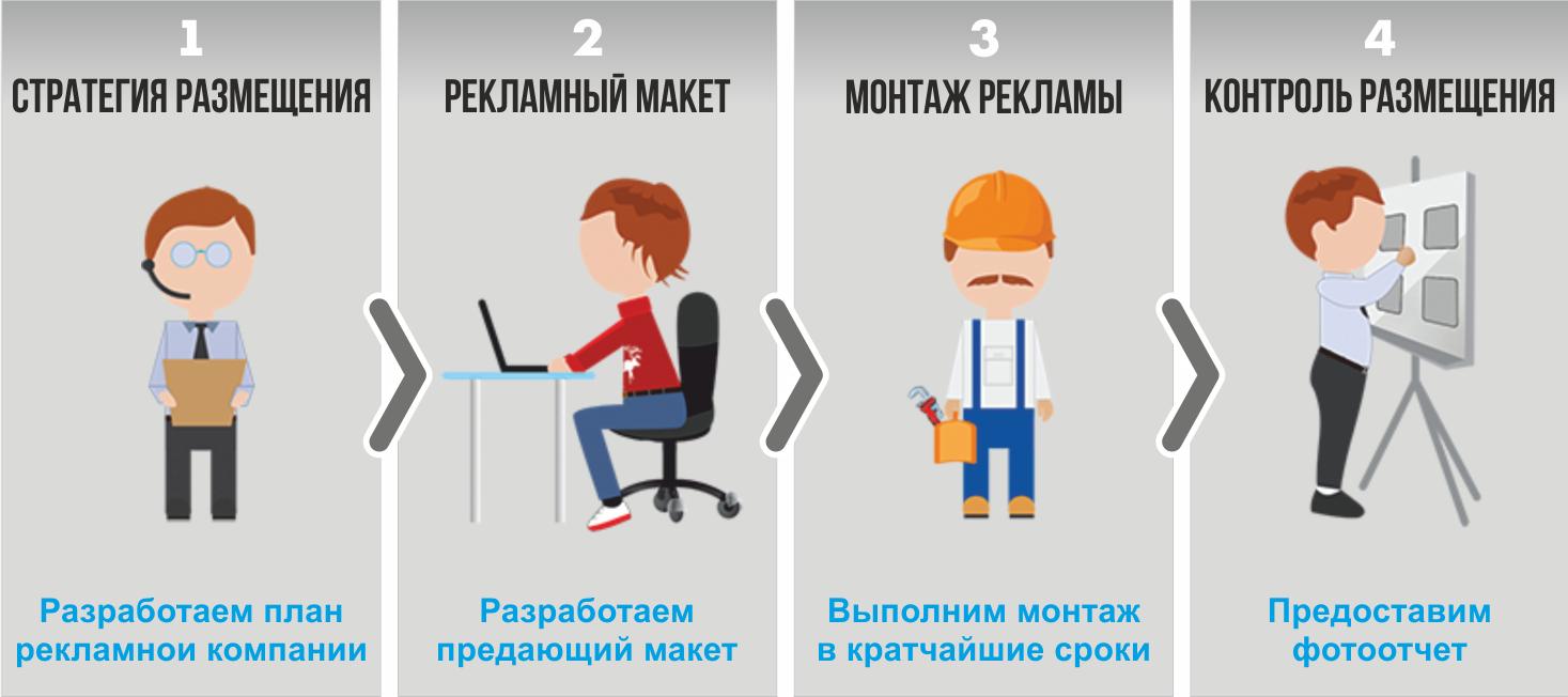reklama-pod-klyuch